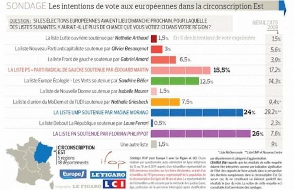 sondage_europ_vigie-514x332
